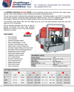 BOMAR-ind-610-440-ganc